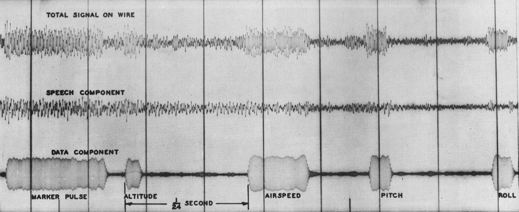 Oscillogram of total signal on wire and its separation on playbaqck into speech and data components for 23-March-1962 flight